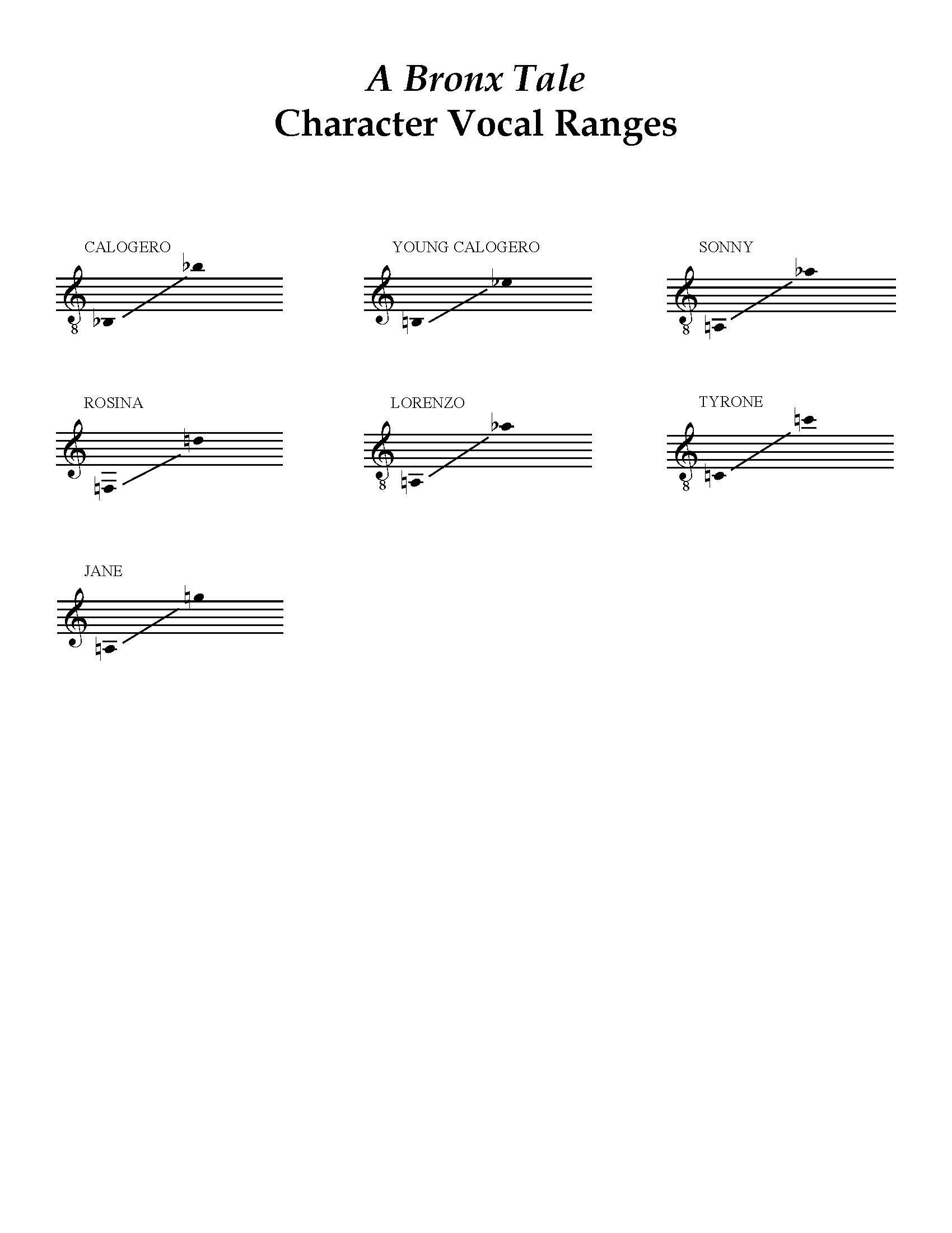 A Bronx Tale Vocal Ranges