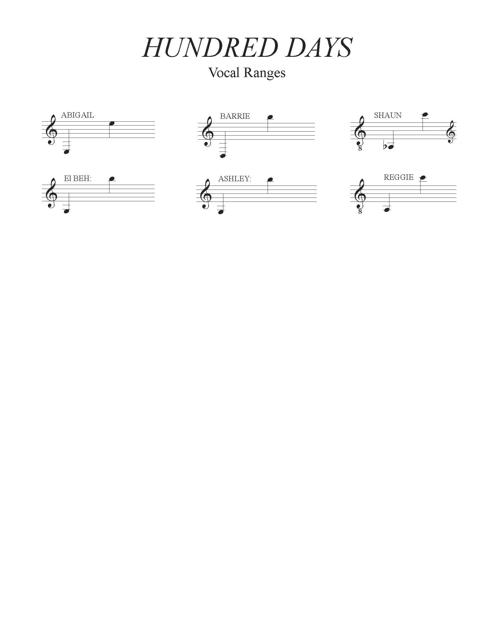 Hundred Days Vocal Ranges
