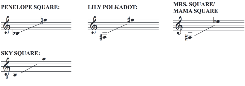 Polkadots: The Cool Kids Musical Vocal Ranges