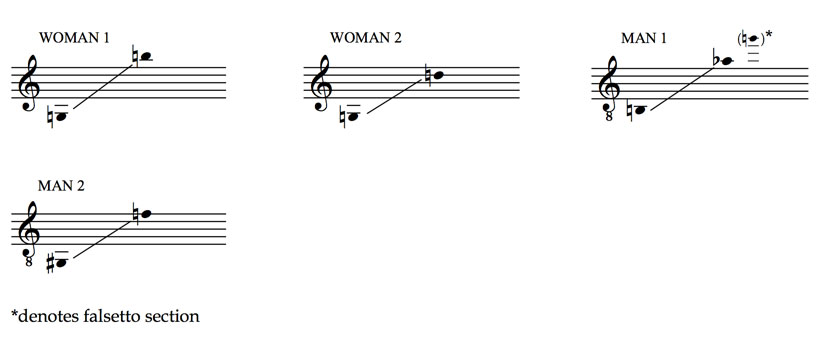 Rated P for Parenthood Vocal Ranges