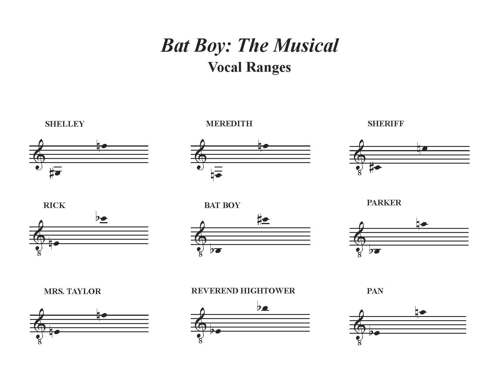 Bat Boy: The Musical Vocal Ranges
