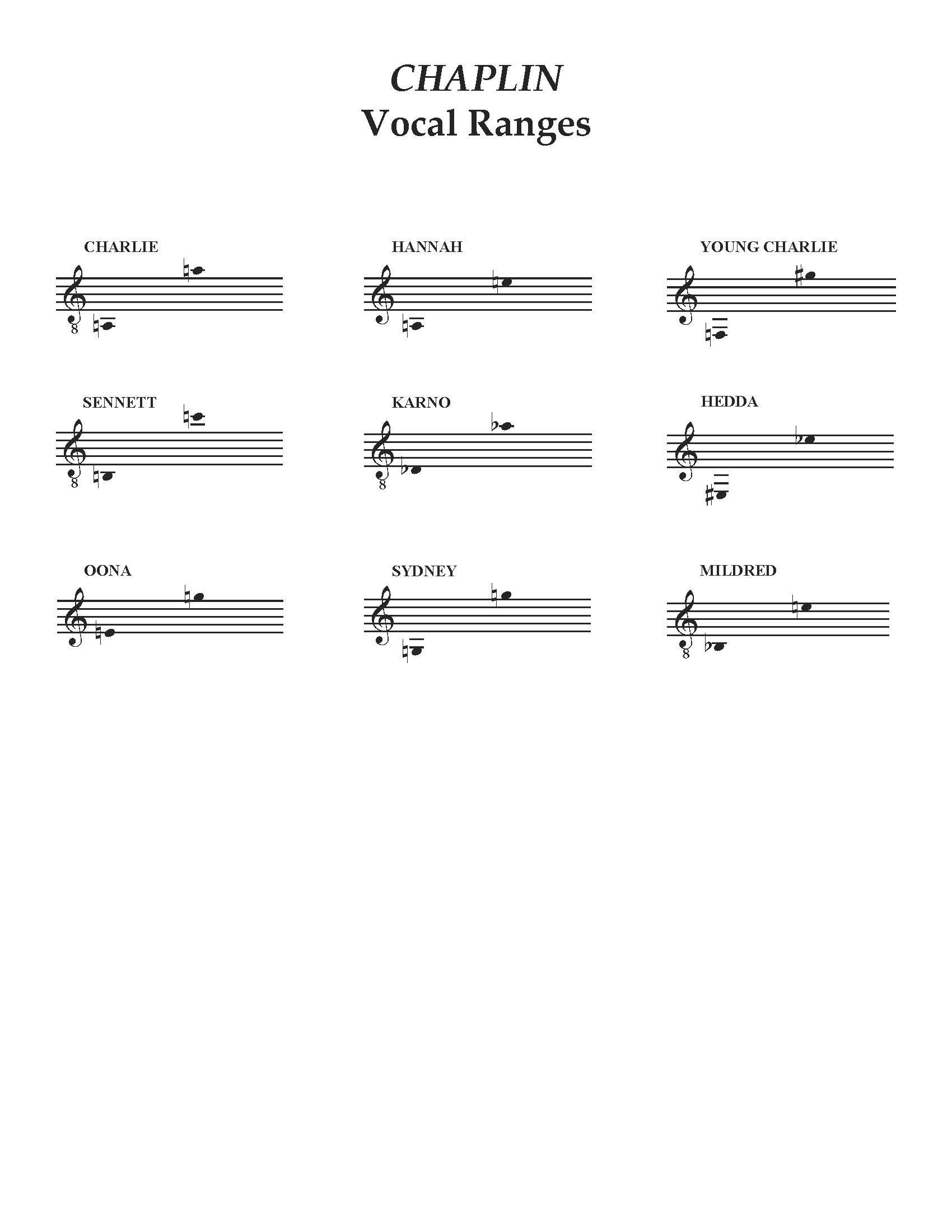 Chaplin Vocal Ranges