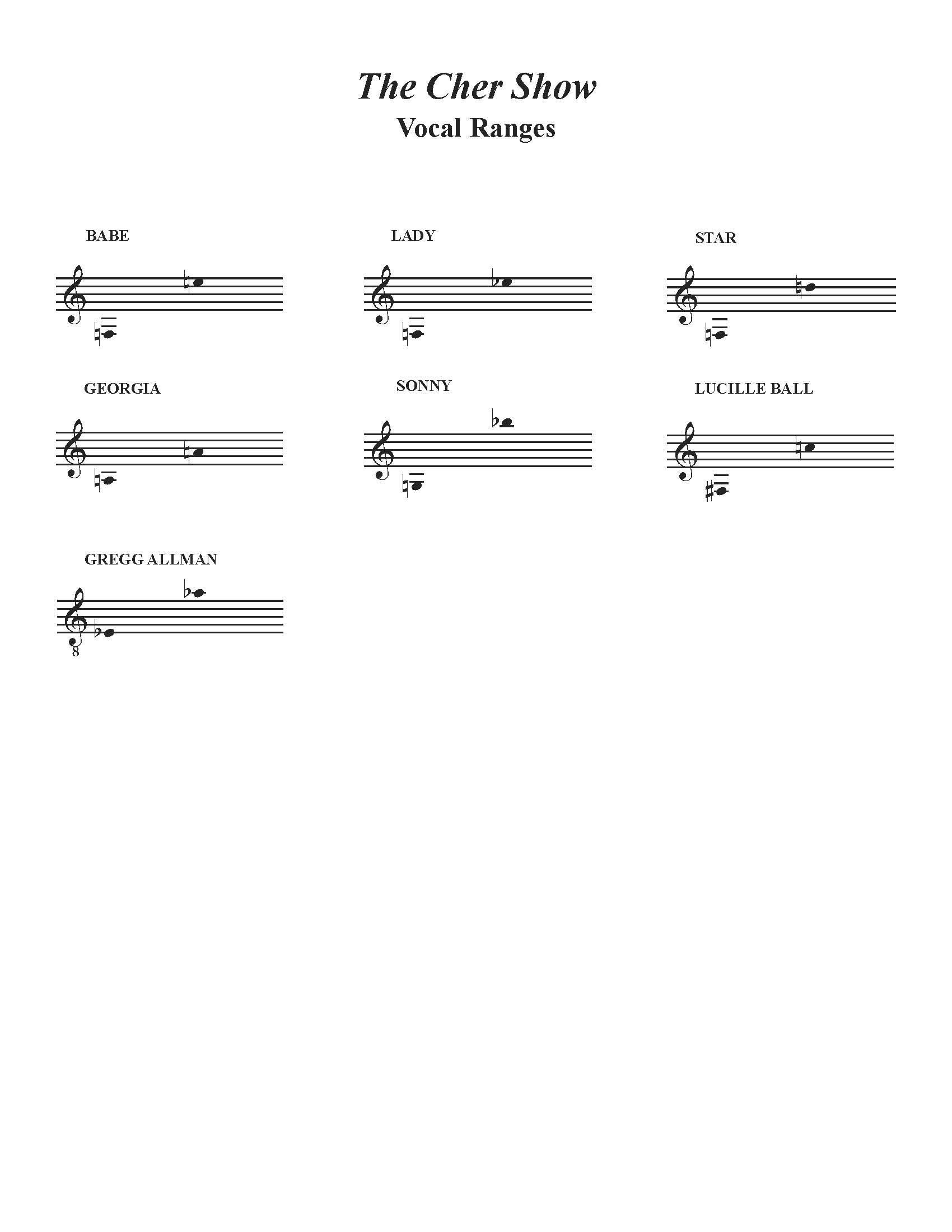 The Cher Show Vocal Ranges