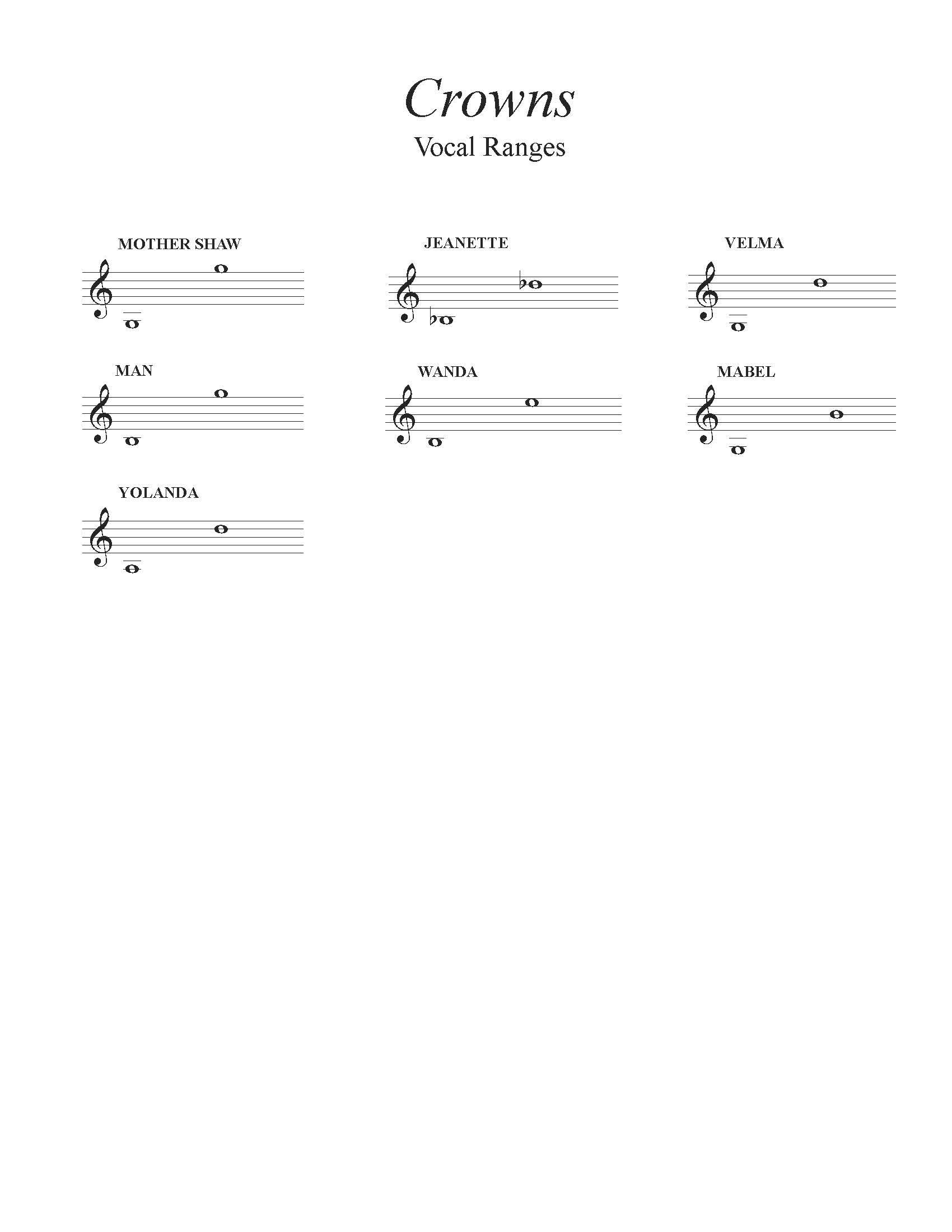 Crowns Vocal Ranges
