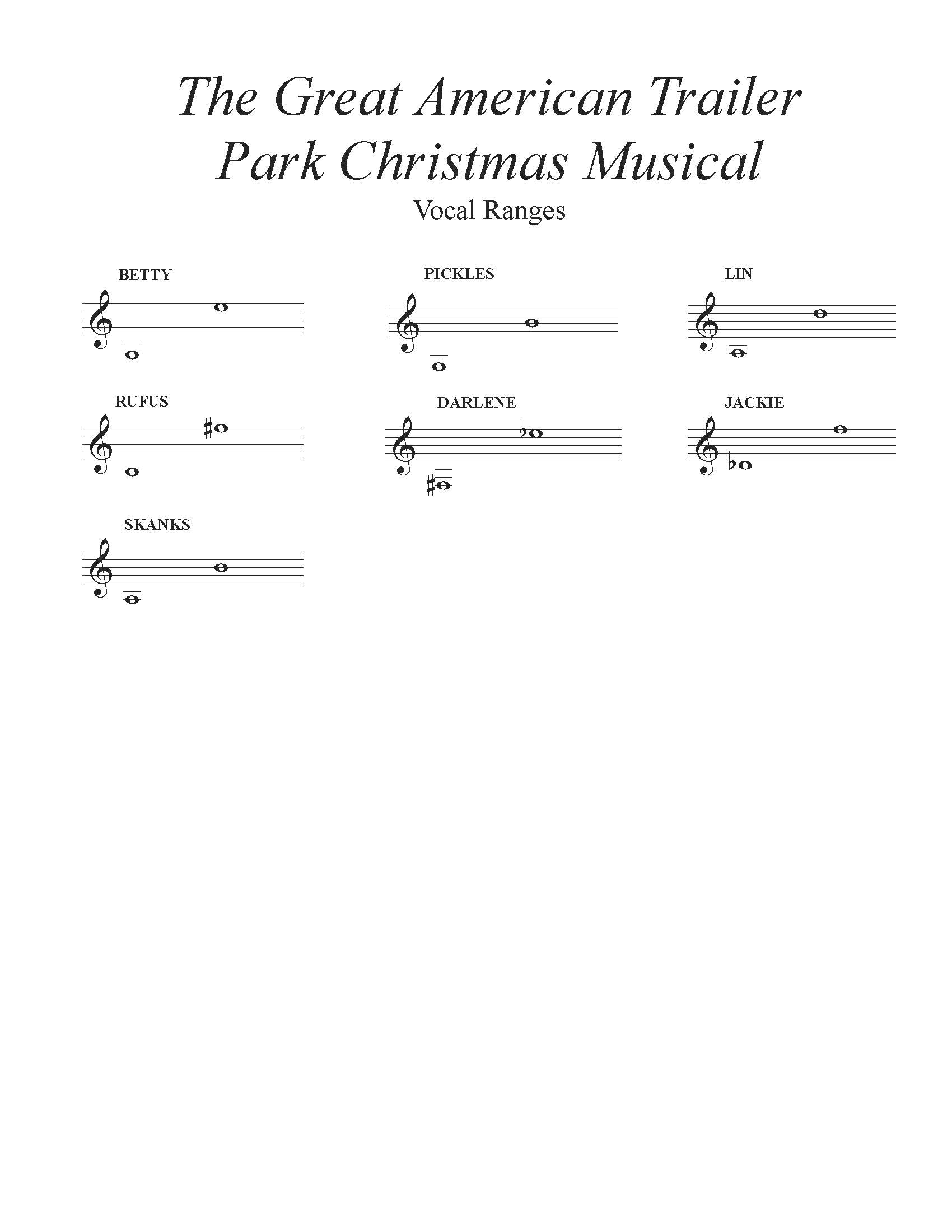 The Great American Trailer Park Christmas Musical Vocal Ranges