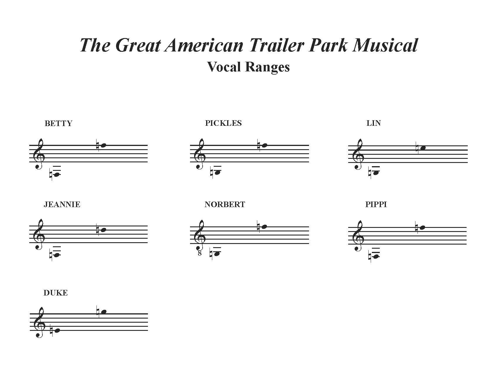 The Great American Trailer Park Musical Vocal Ranges