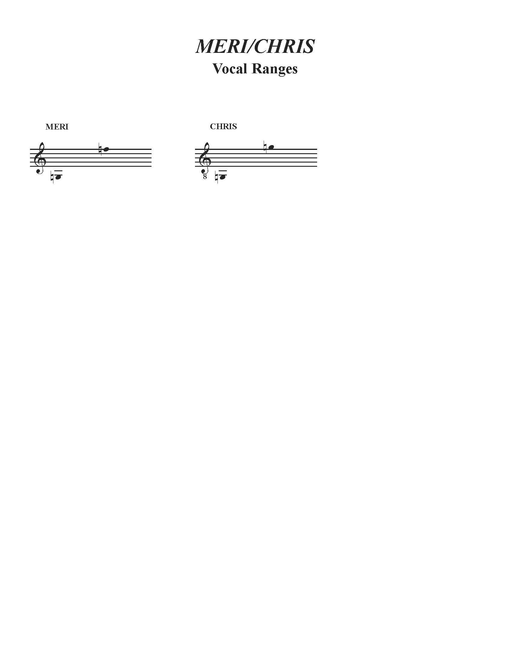 MERI/CHRIS: A Modern Magi Musical Stay-At-Home Vocal Ranges