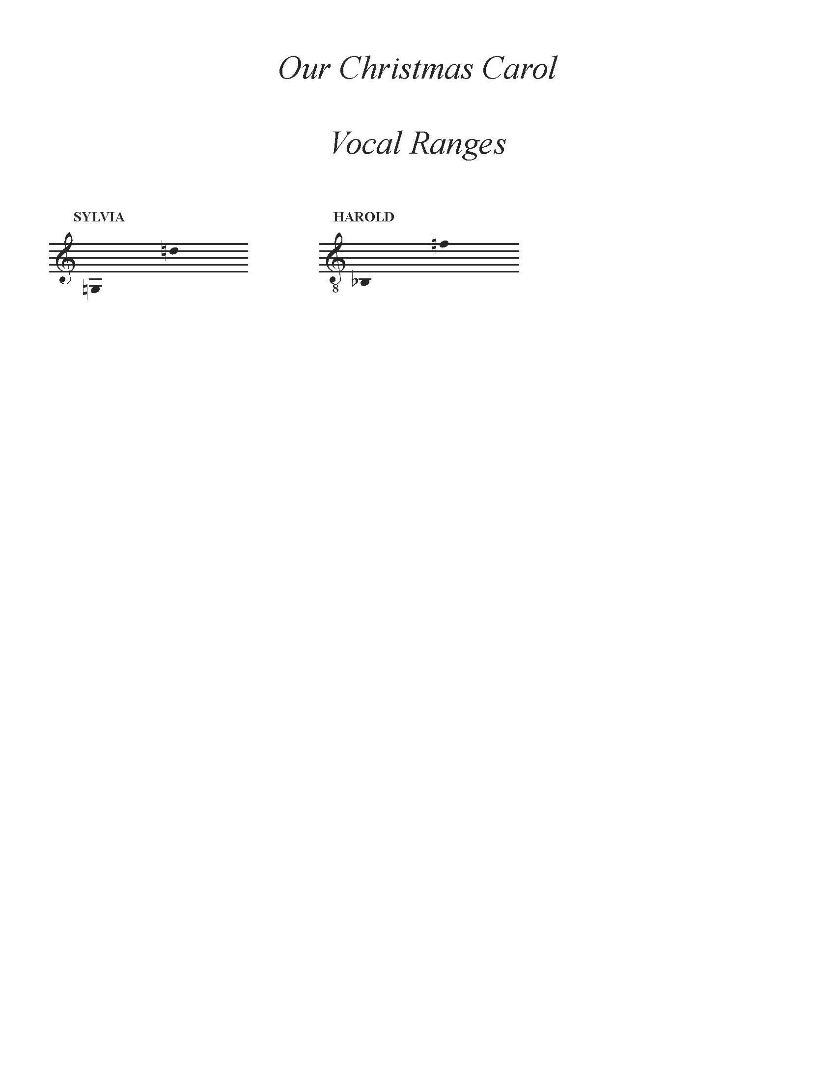 Our Christmas Carol Vocal Ranges
