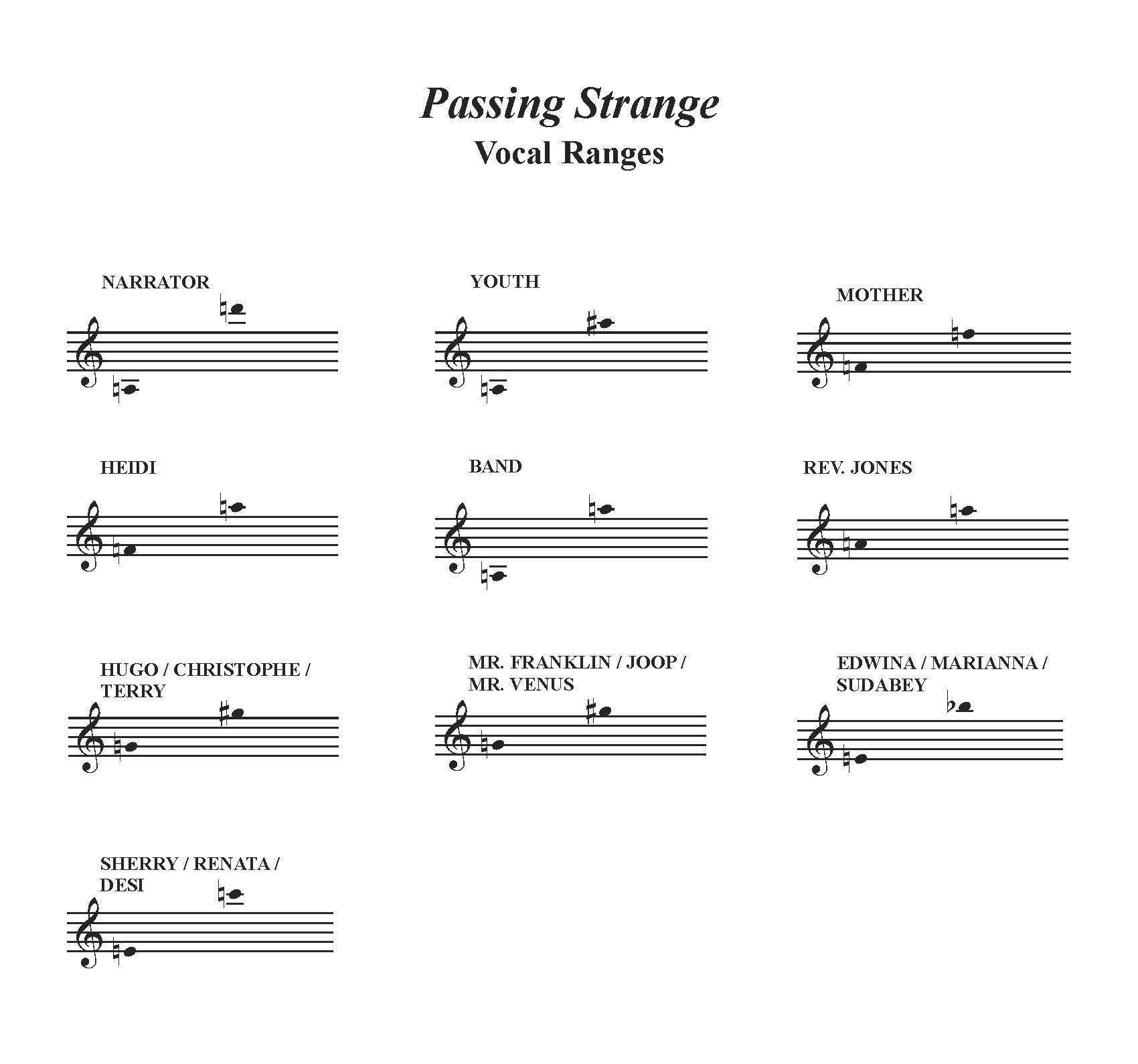 Passing Strange Vocal Ranges