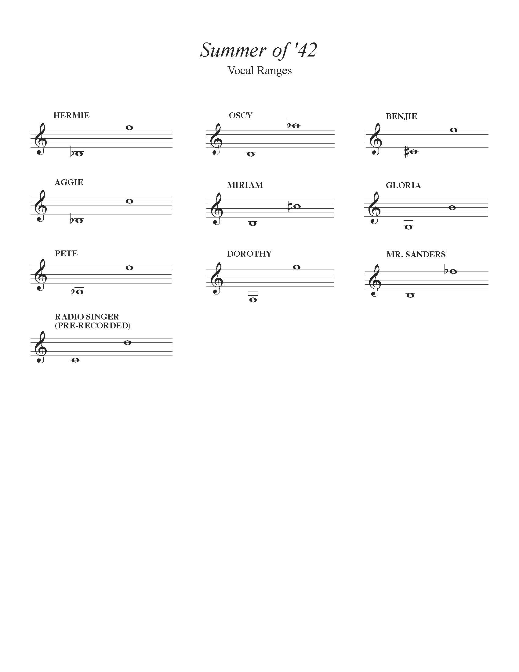 Summer of '42 Vocal Ranges
